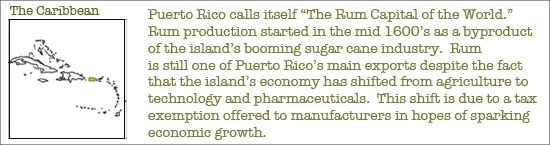 Facts about the economy of Puerto Rico